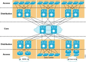 Hierarchical_Network_Design